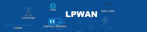 LPWAN ปลดล็อกศักยภาพการสื่อสารเพื่องาน IoT